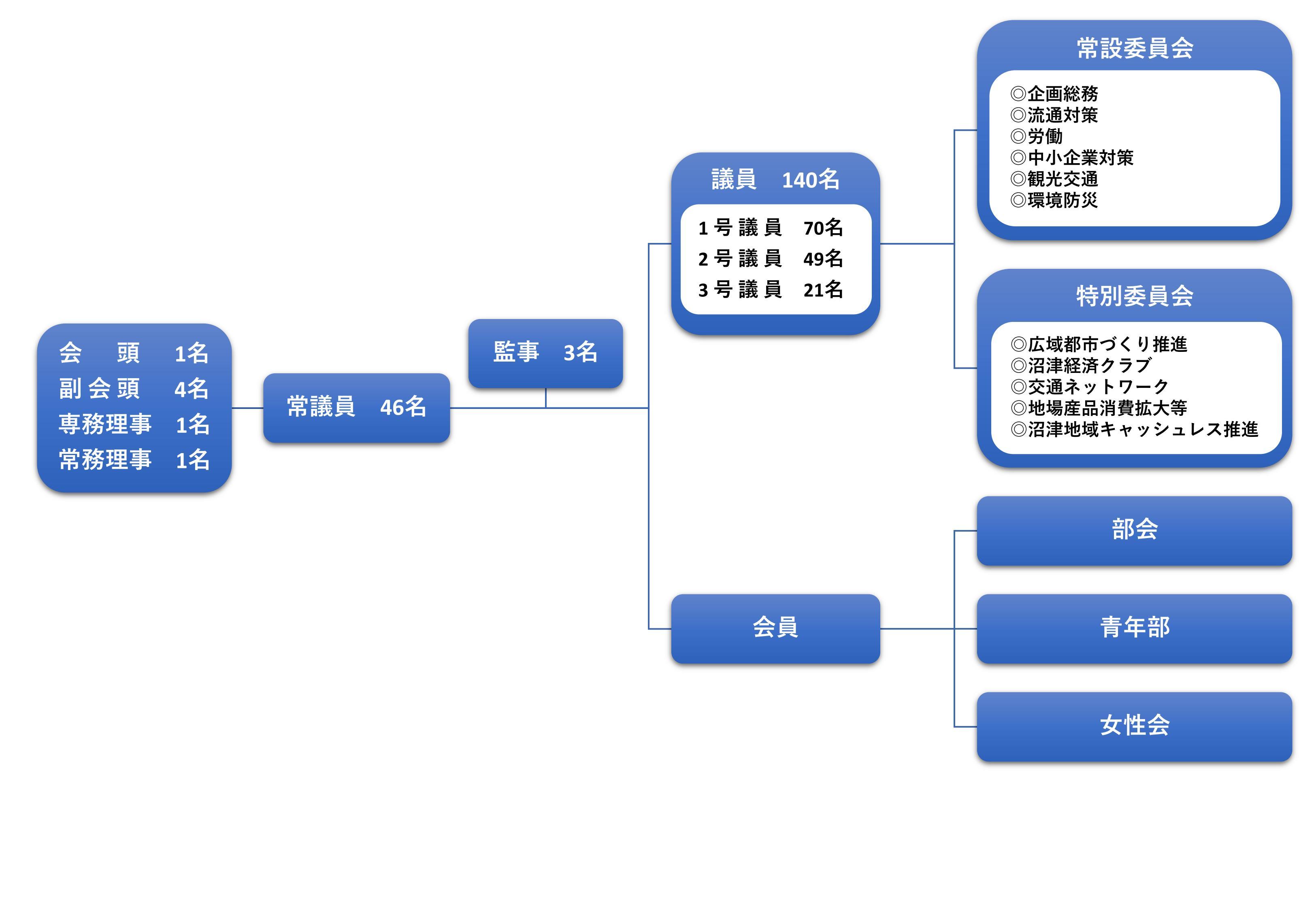 組織図1-1_01.jpg