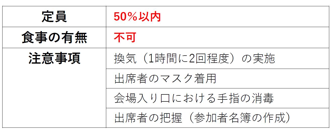 コロナウイルス感染拡大に伴う注意事項.png
